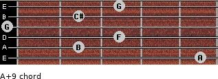 A+9 for guitar on frets 5, 2, 3, 0, 2, 3
