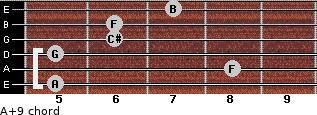 A+9 for guitar on frets 5, 8, 5, 6, 6, 7