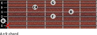 A+9 for guitar on frets x, 0, 3, 4, 2, 3