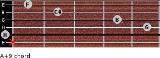 A+9 for guitar on frets x, 0, 5, 4, 2, 1