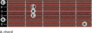 A for guitar on frets 5, 0, 2, 2, 2, 0