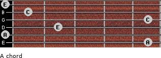 A- for guitar on frets 5, 0, 2, 5, 1, 0