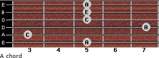 A- for guitar on frets 5, 3, 7, 5, 5, 5