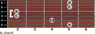 A for guitar on frets 5, 4, 2, 2, 5, 5