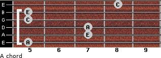 A- for guitar on frets 5, 7, 7, 5, 5, 8
