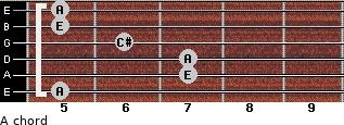 A for guitar on frets 5, 7, 7, 6, 5, 5
