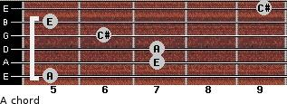 A for guitar on frets 5, 7, 7, 6, 5, 9