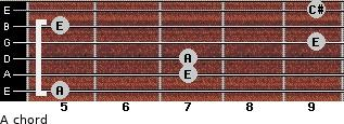 A for guitar on frets 5, 7, 7, 9, 5, 9