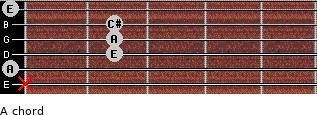 A for guitar on frets x, 0, 2, 2, 2, 0