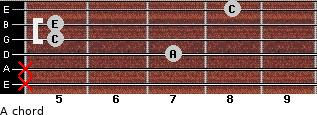 A- for guitar on frets x, x, 7, 5, 5, 8