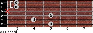 A11 for guitar on frets 5, 4, 5, x, 3, 3