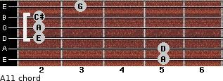 A11 for guitar on frets 5, 5, 2, 2, 2, 3