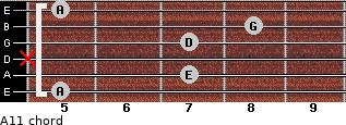 A11 for guitar on frets 5, 7, x, 7, 8, 5