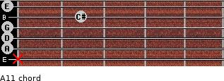 A11 for guitar on frets x, 0, 0, 0, 2, 0