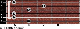 A11/13/Bb add(m2) guitar chord
