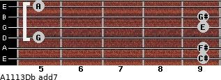 A11/13/Db add(7) guitar chord