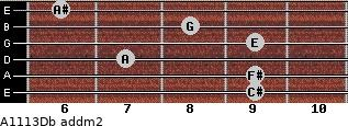 A11/13/Db add(m2) guitar chord
