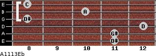 Aº11\13\Eb for guitar on frets 11, 11, 12, 8, 10, 8