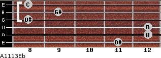 Aº11\13\Eb for guitar on frets 11, 12, 12, 8, 9, 8