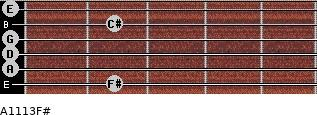 A11/13/F# for guitar on frets 2, 0, 0, 0, 2, 0