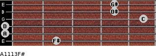 Aº11\13\F# for guitar on frets 2, 0, 0, 5, 4, 4