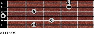Aº11\13\F# for guitar on frets 2, 3, 0, 2, 4, 4