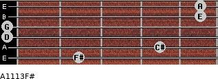 A11/13/F# for guitar on frets 2, 4, 0, 0, 5, 5