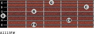 A11/13/F# for guitar on frets 2, 4, 0, 2, 5, 3