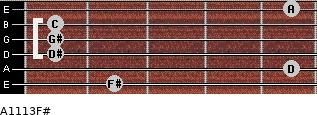 Aº11\13\F# for guitar on frets 2, 5, 1, 1, 1, 5