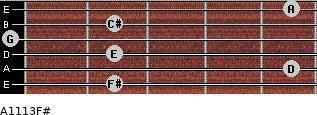 A11/13/F# for guitar on frets 2, 5, 2, 0, 2, 5