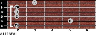 A11/13/F# for guitar on frets 2, 5, 2, 2, 2, 3