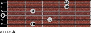Aº11\13\Gb for guitar on frets 2, 3, 0, 2, 4, 4