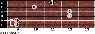 A11/13b5/Db for guitar on frets 9, 9, 12, 12, 10, 11