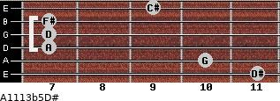 A11/13b5/D# for guitar on frets 11, 10, 7, 7, 7, 9