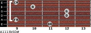 A11/13b5/D# for guitar on frets 11, 9, 12, 12, 10, 9