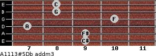 A11/13#5/Db add(m3) guitar chord