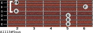 A11/13#5sus for guitar on frets 5, 5, 5, 2, 6, 2
