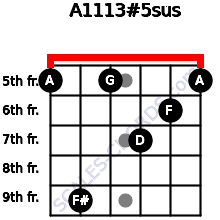 A11/13#5sus for guitar on frets 5, 9, 5, 7, 6, 5