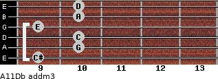 A11/Db add(m3) guitar chord