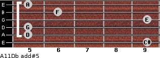 A11/Db add(#5) guitar chord