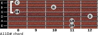 Aº11\D# for guitar on frets 11, 11, 12, 8, 10, 8
