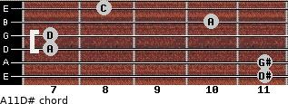Aº11\D# for guitar on frets 11, 11, 7, 7, 10, 8