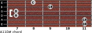 Aº11\D# for guitar on frets 11, 11, 7, 7, 9, 8