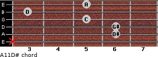 Aº11\D# for guitar on frets x, 6, 6, 5, 3, 5