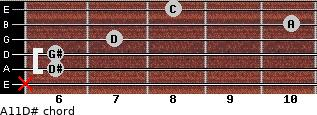 Aº11\D# for guitar on frets x, 6, 6, 7, 10, 8