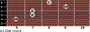 Aº11\D# for guitar on frets x, 6, 7, 7, 9, 8