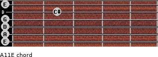 A11/E for guitar on frets 0, 0, 0, 0, 2, 0