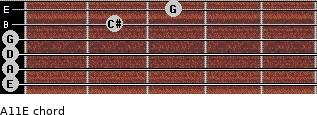 A11/E for guitar on frets 0, 0, 0, 0, 2, 3