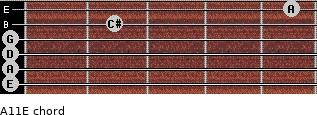 A11/E for guitar on frets 0, 0, 0, 0, 2, 5