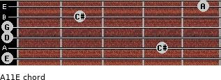 A11/E for guitar on frets 0, 4, 0, 0, 2, 5